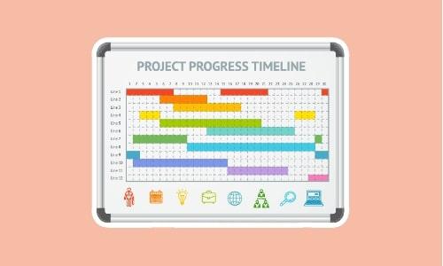 Berufliches Weiterbildungsdiploma in Projektmanagement