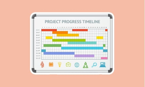 Online Project Management Certification & Training